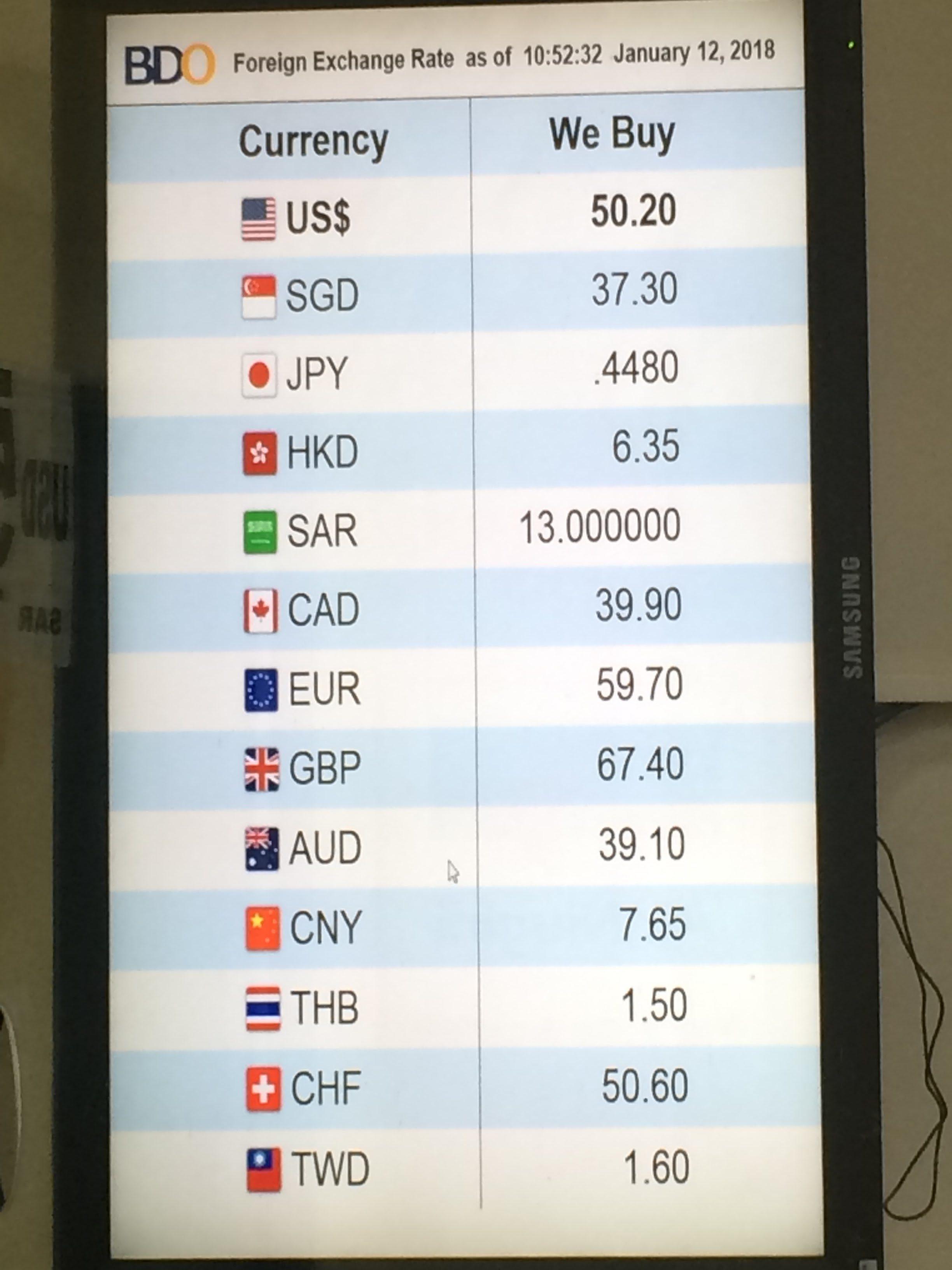2018年初頭版 NAIA(マニラ ニノイ・アキノ空港) T1にてSIMと両替レートについて気づいた件